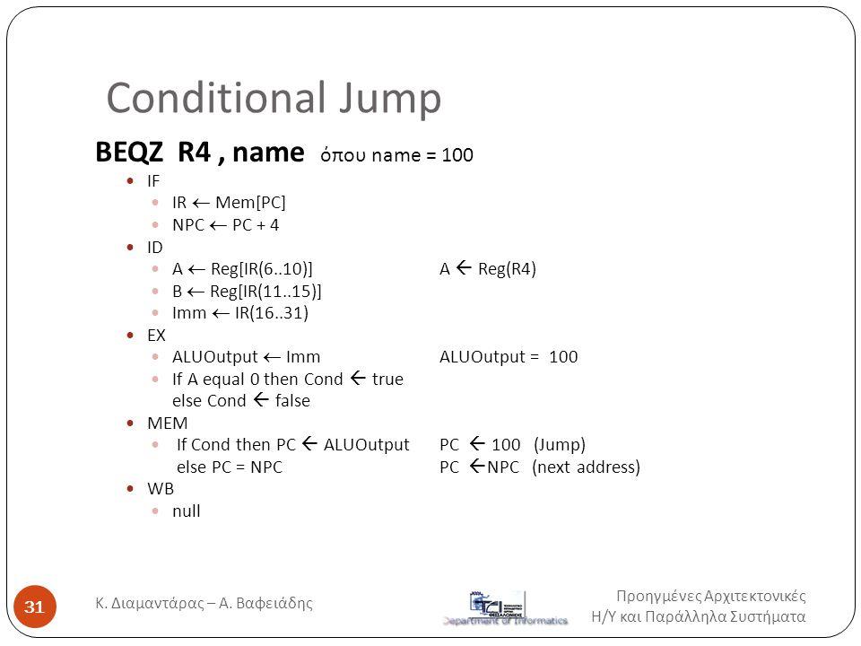 Conditional Jump Προηγμένες Αρχιτεκτονικές Η / Υ και Παράλληλα Συστήματα 31 Κ. Διαμαντάρας – Α. Βαφειάδης BEQZ R4, name όπου name = 100  IF  IR  Me
