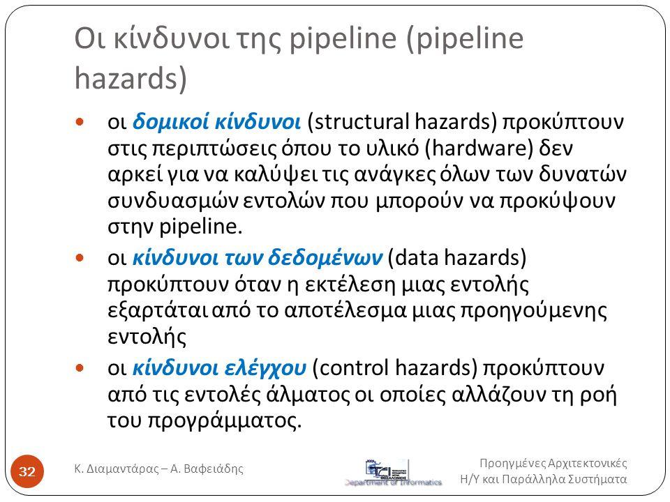 Οι κίνδυνοι της pipeline (pipeline hazards) Προηγμένες Αρχιτεκτονικές Η / Υ και Παράλληλα Συστήματα Κ. Διαμαντάρας – Α. Βαφειάδης 32  οι δομικοί κίνδ