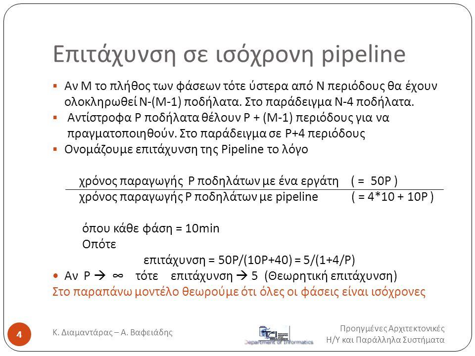 Επιτάχυνση σε μη ισόχρονη pipeline  Διάρκεια φάσεων Φάση Α:10 min Φάση Β:9 min Φάση Γ:7 min Φάση Δ:10 min Φάση Ε:12 min Σύνολο έργου 48 min  Aν F= 12 (Ο χρόνος φάσης του βραδύτερου εργάτη) τότε Επιτάχυνση = (48P) / (12P +4*12) = 4 / (1+4/P)  Αν P  ∞ τότε P  4 (Θεωρητική επιτάχυνση) Προηγμένες Αρχιτεκτονικές Η / Υ και Παράλληλα Συστήματα 5 Κ.