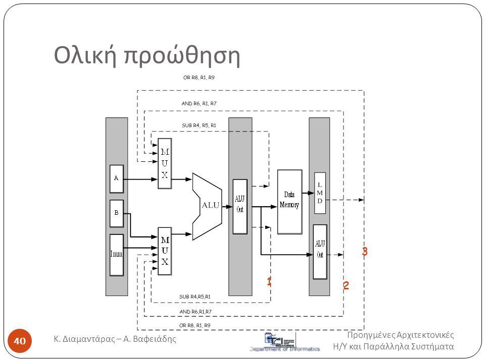 Ολική προώθηση 1 2 3 Προηγμένες Αρχιτεκτονικές Η / Υ και Παράλληλα Συστήματα 40 Κ. Διαμαντάρας – Α. Βαφειάδης