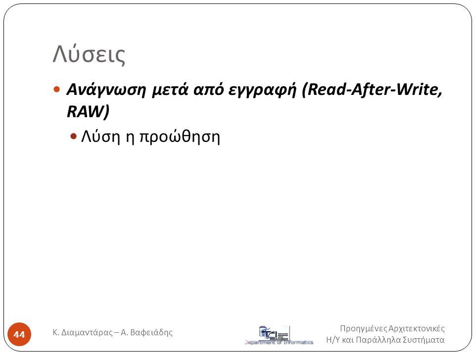 Λύσεις Προηγμένες Αρχιτεκτονικές Η / Υ και Παράλληλα Συστήματα Κ. Διαμαντάρας – Α. Βαφειάδης 44  Ανάγνωση μετά από εγγραφή (Read-After-Write, RAW) 