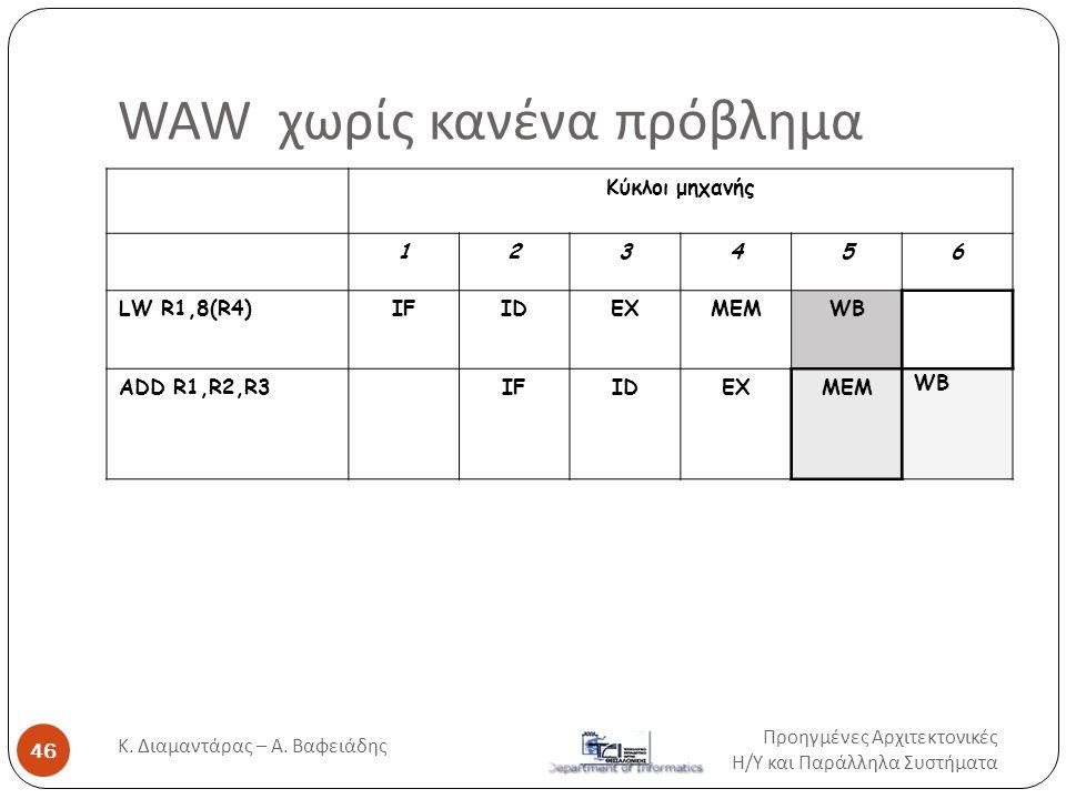 WAW χωρίς κανένα πρόβλημα Κύκλοι μηχανής 123456 LW R1,8(R4)IFIDEXMEMWB ADD R1,R2,R3IFIDEXMEM WB Προηγμένες Αρχιτεκτονικές Η / Υ και Παράλληλα Συστήματ