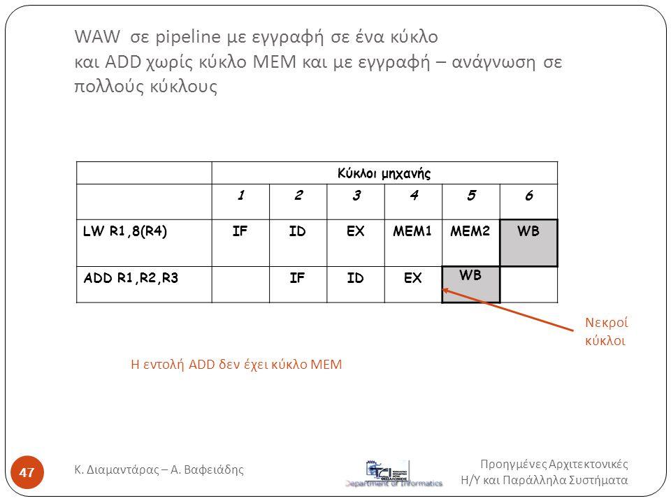 WAW σε pipeline με εγγραφή σε ένα κύκλο και ΑDD χωρίς κύκλο ΜΕΜ και με εγγραφή – ανάγνωση σε πολλούς κύκλους Προηγμένες Αρχιτεκτονικές Η / Υ και Παράλ