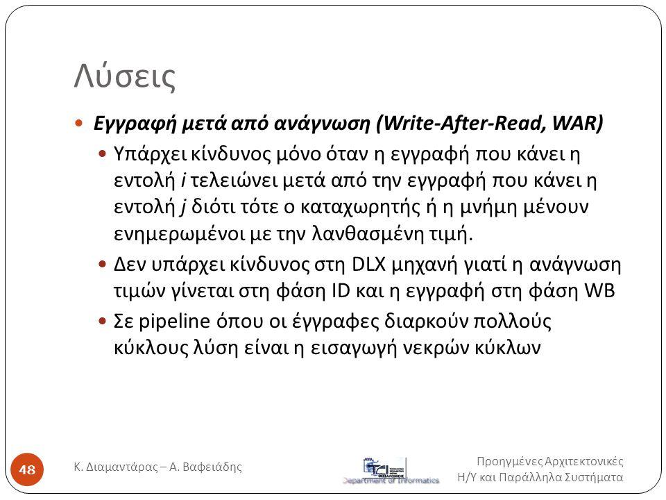 Λύσεις Προηγμένες Αρχιτεκτονικές Η / Υ και Παράλληλα Συστήματα Κ. Διαμαντάρας – Α. Βαφειάδης 48  Εγγραφή μετά από ανάγνωση (Write-After-Read, WAR) 