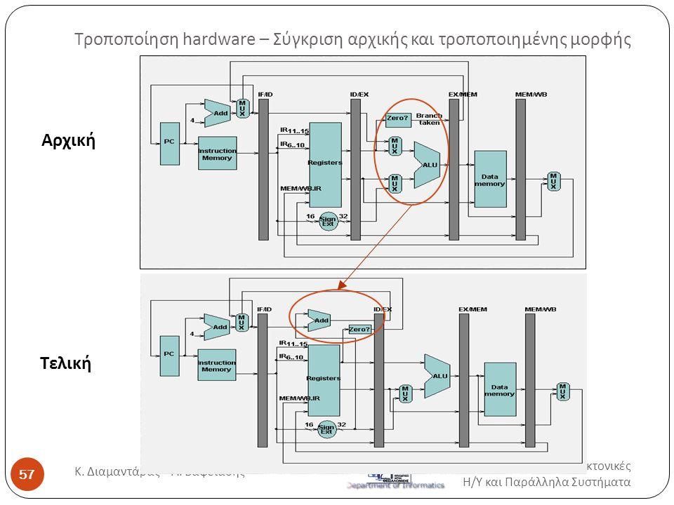 Τροποποίηση hardware – Σύγκριση αρχικής και τροποποιημένης μορφής Προηγμένες Αρχιτεκτονικές Η / Υ και Παράλληλα Συστήματα Κ. Διαμαντάρας – Α. Βαφειάδη