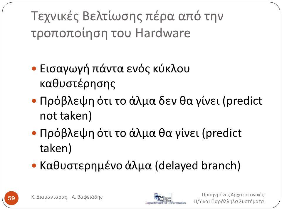 Τεχνικές Βελτίωσης πέρα από την τροποποίηση του Hardware Προηγμένες Αρχιτεκτονικές Η / Υ και Παράλληλα Συστήματα Κ. Διαμαντάρας – Α. Βαφειάδης 59  Ει