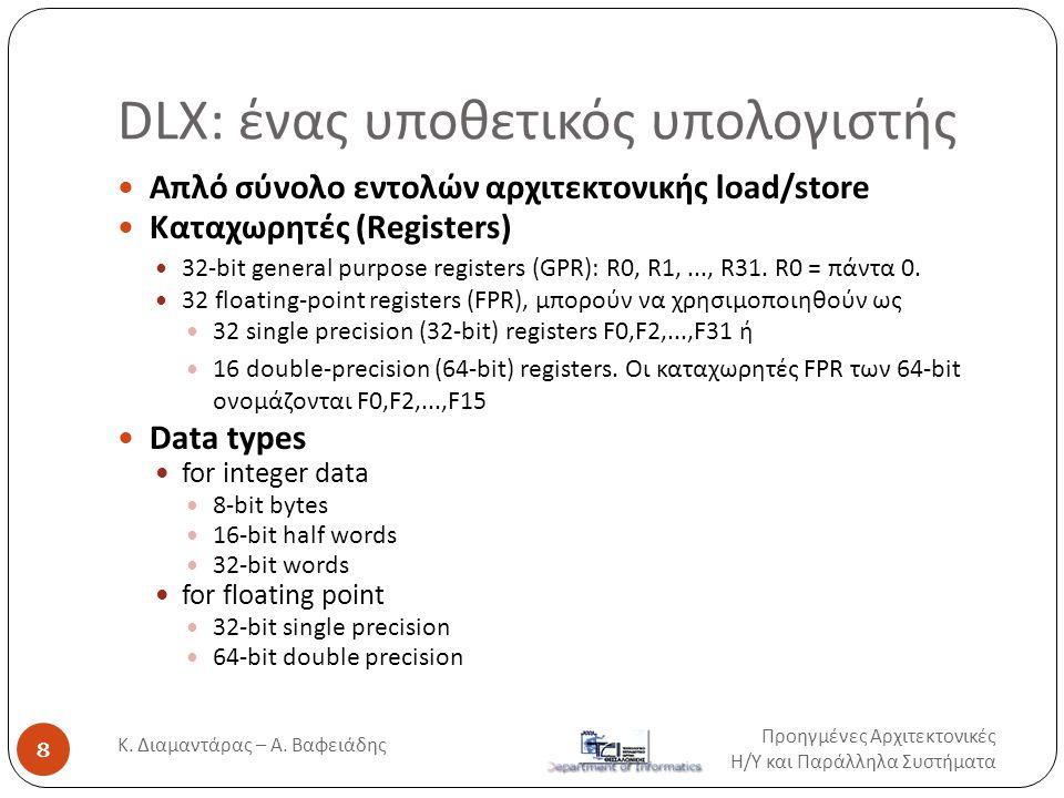 Κίνδυνοι δεδομένων και η λύση προώθησης (Forwarding) Προηγμένες Αρχιτεκτονικές Η / Υ και Παράλληλα Συστήματα Κ.