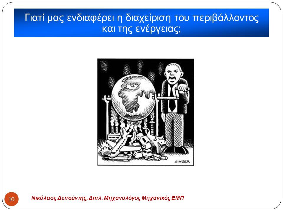 Νικόλαος Δεπούντης, Διπλ. Μηχανολόγος Μηχανικός ΕΜΠ 10 Γιατί μας ενδιαφέρει η διαχείριση του περιβάλλοντος και της ενέργειας;