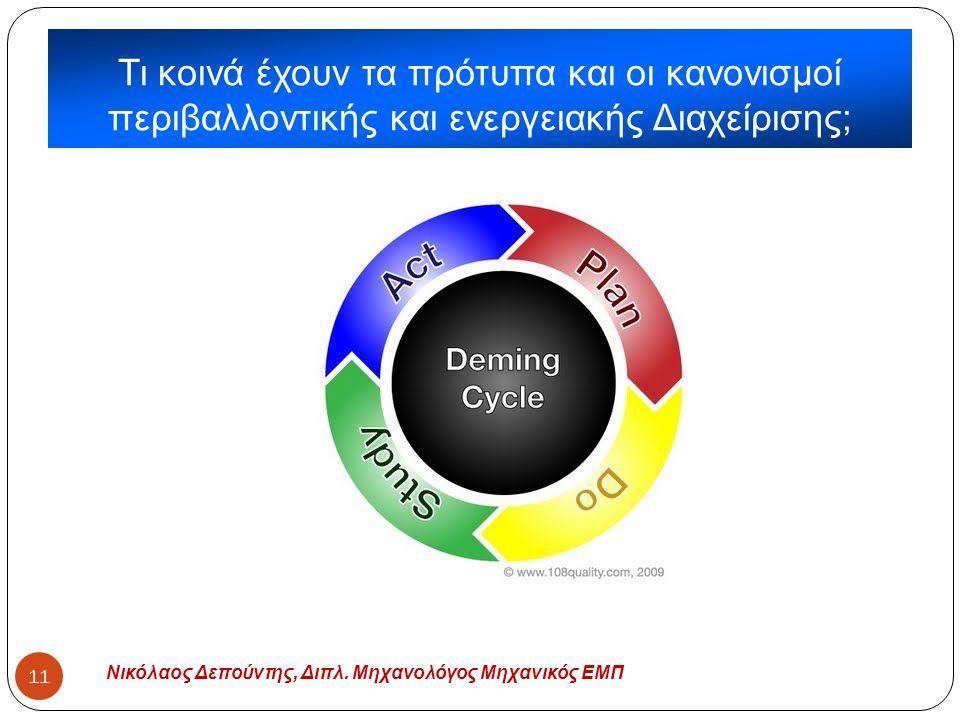 Νικόλαος Δεπούντης, Διπλ. Μηχανολόγος Μηχανικός ΕΜΠ 11 Τι κοινά έχουν τα πρότυπα και οι κανονισμοί περιβαλλοντικής και ενεργειακής Διαχείρισης;