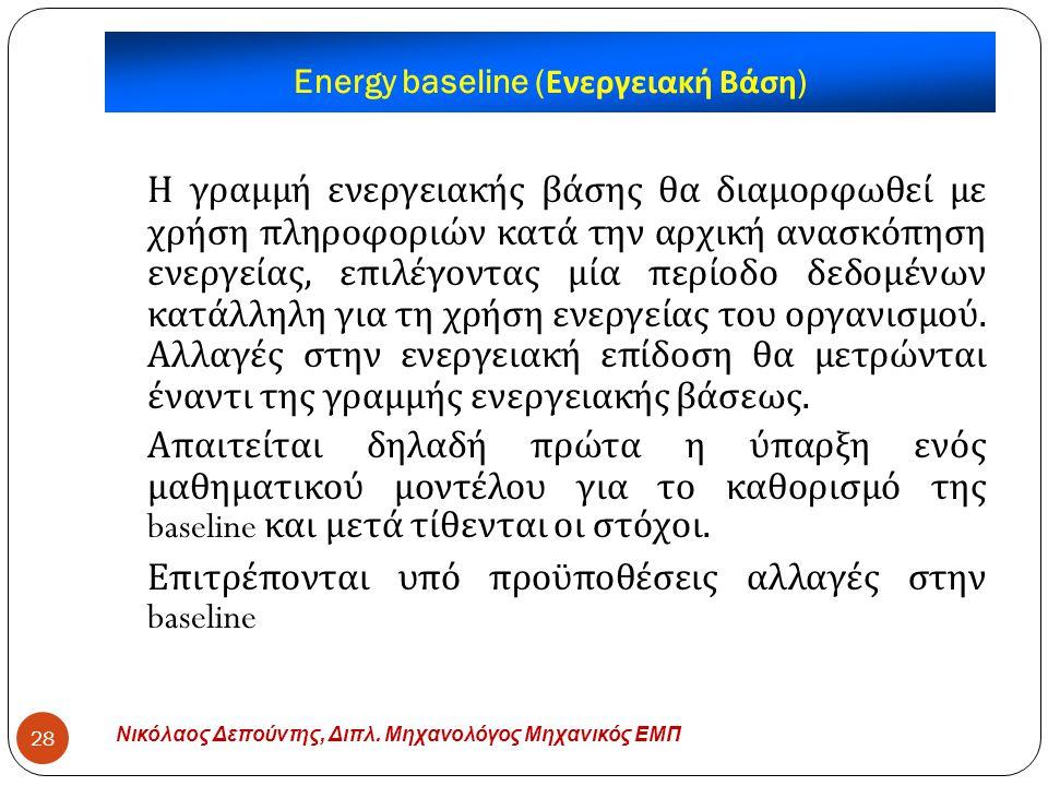 Νικόλαος Δεπούντης, Διπλ. Μηχανολόγος Μηχανικός ΕΜΠ 28 Η γραμμή ενεργειακής βάσης θα διαμορφωθεί με χρήση πληροφοριών κατά την αρχική ανασκόπηση ενεργ
