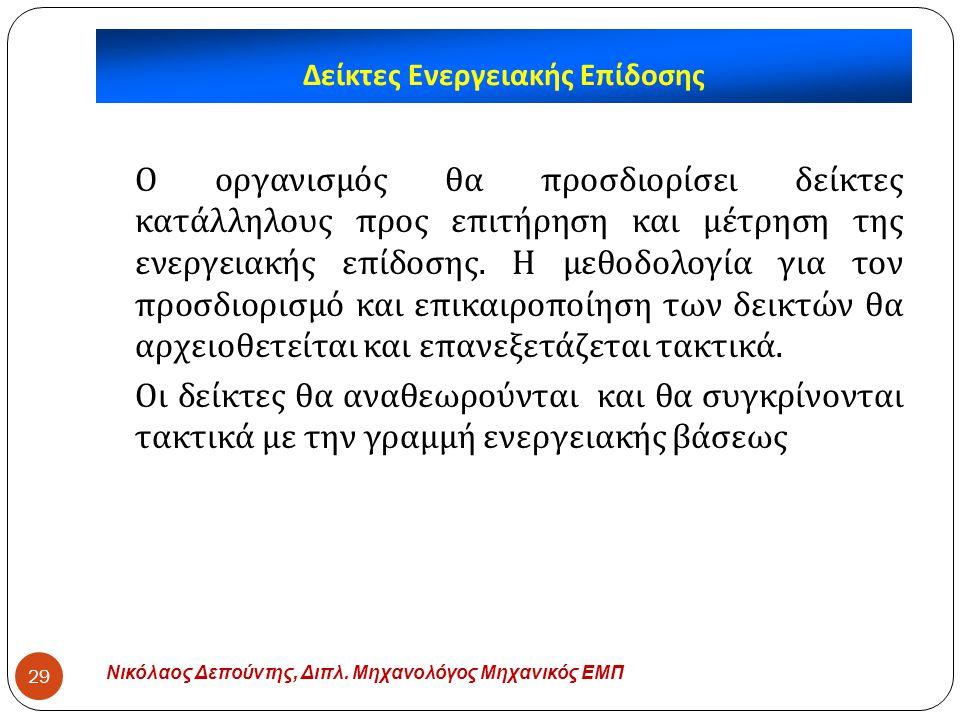 Νικόλαος Δεπούντης, Διπλ. Μηχανολόγος Μηχανικός ΕΜΠ 29 Ο οργανισμός θα προσδιορίσει δείκτες κατάλληλους προς επιτήρηση και μέτρηση της ενεργειακής επί