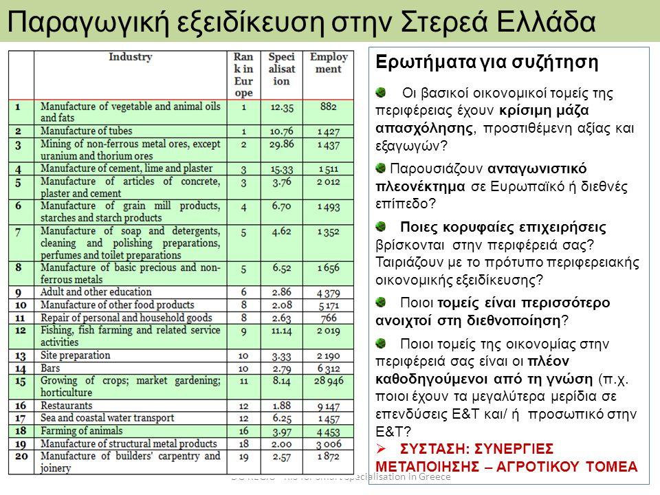 Ερωτήματα για συζήτηση Οι βασικοί οικονομικοί τομείς της περιφέρειας έχουν κρίσιμη μάζα απασχόλησης, προστιθέμενη αξίας και εξαγωγών? Παρουσιάζουν αντ