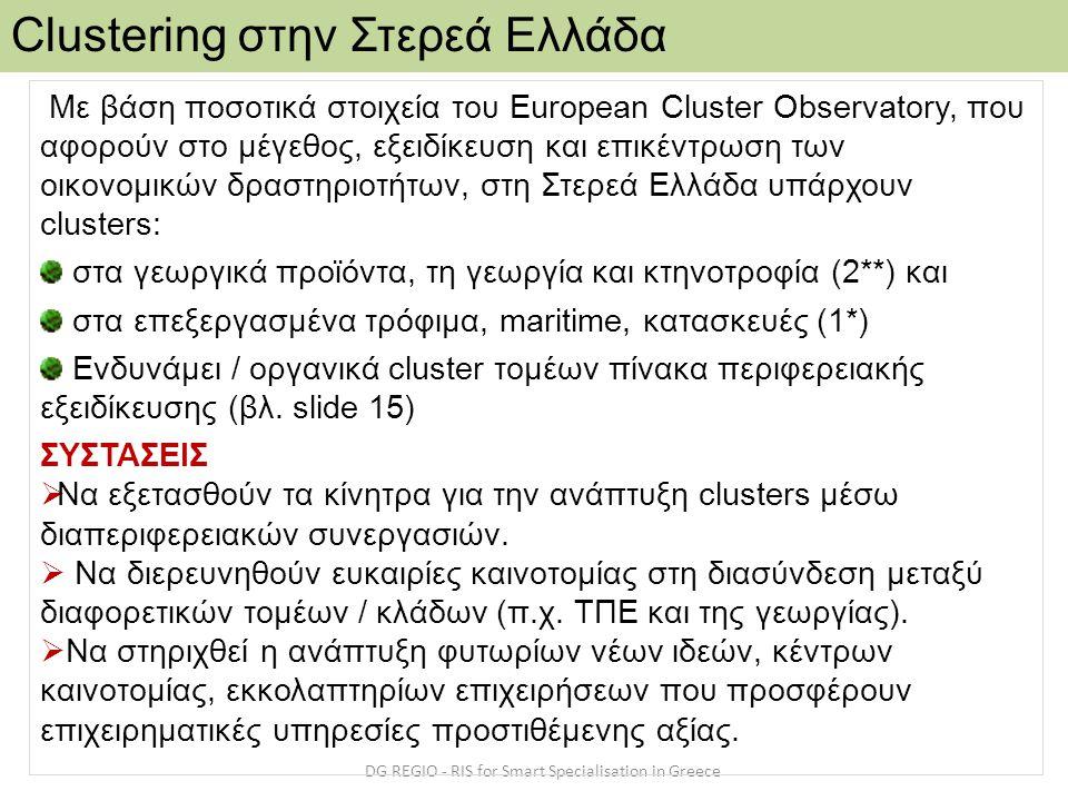 DG REGIO - RIS for Smart Specialisation in Greece Clustering στην Στερεά Ελλάδα Με βάση ποσοτικά στοιχεία του European Cluster Observatory, που αφορού