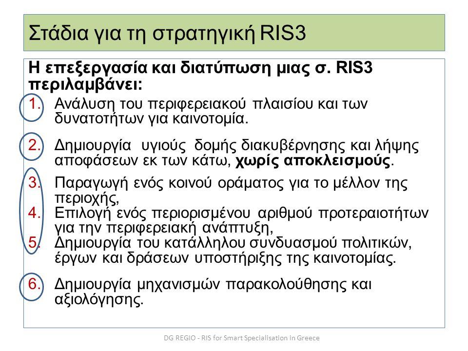 Στάδια για τη στρατηγική RIS3 Η επεξεργασία και διατύπωση μιας σ. RIS3 περιλαμβάνει: 1.Ανάλυση του περιφερειακού πλαισίου και των δυνατοτήτων για καιν