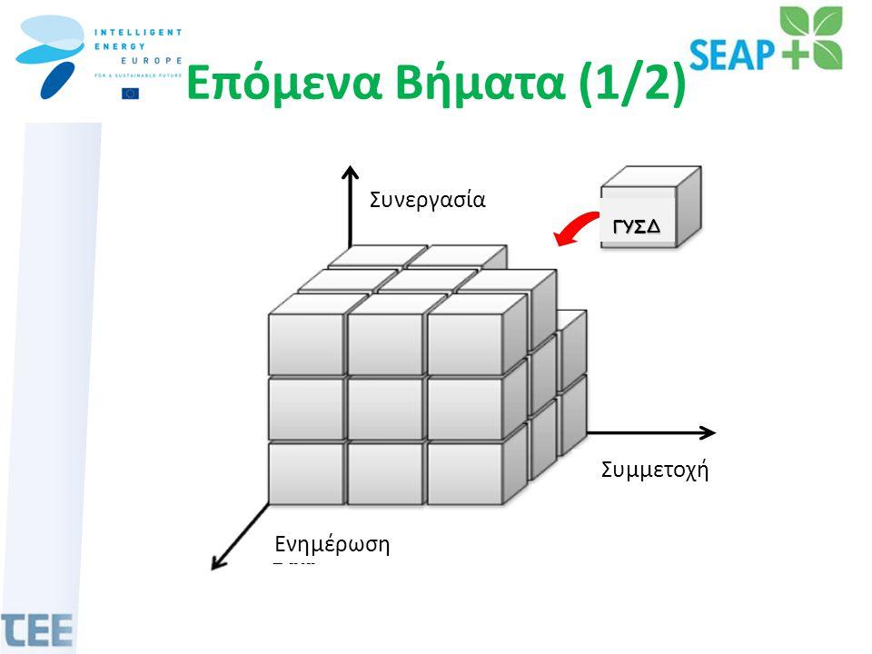 Επόμενα Βήματα (1/2) Συνεργασία Ενημέρωση ΓΥΣΔ Συμμετοχή