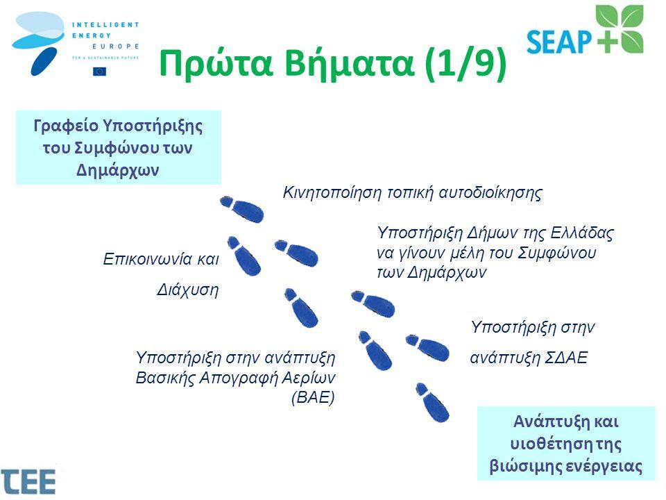 Γραφείο Υποστήριξης του Συμφώνου των Δημάρχων Ανάπτυξη και υιοθέτηση της βιώσιμης ενέργειας Κινητοποίηση τοπική αυτοδιοίκησης Υποστήριξη στην ανάπτυξη ΣΔΑΕ Υποστήριξη Δήμων της Ελλάδας να γίνουν μέλη του Συμφώνου των Δημάρχων Επικοινωνία και Διάχυση Υποστήριξη στην ανάπτυξη Βασικής Απογραφή Αερίων (ΒΑΕ) Πρώτα Βήματα (1/9)