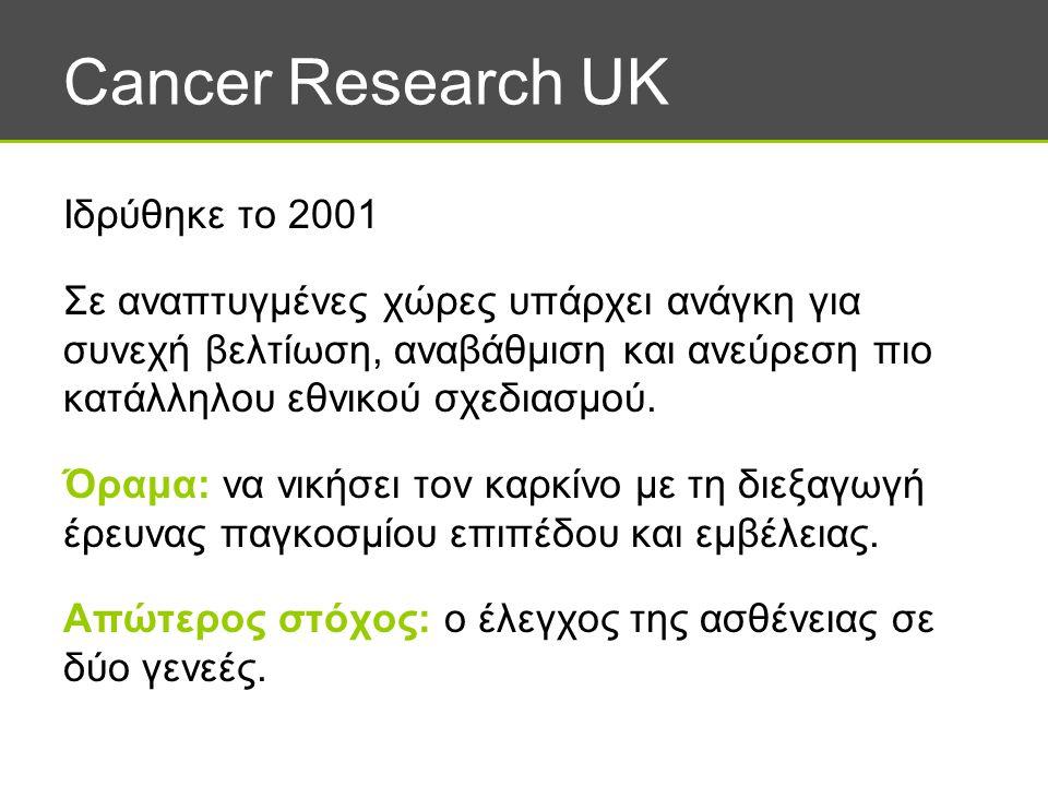 Cancer Research UK Ιδρύθηκε το 2001 Σε αναπτυγμένες χώρες υπάρχει ανάγκη για συνεχή βελτίωση, αναβάθμιση και ανεύρεση πιο κατάλληλου εθνικού σχεδιασμο