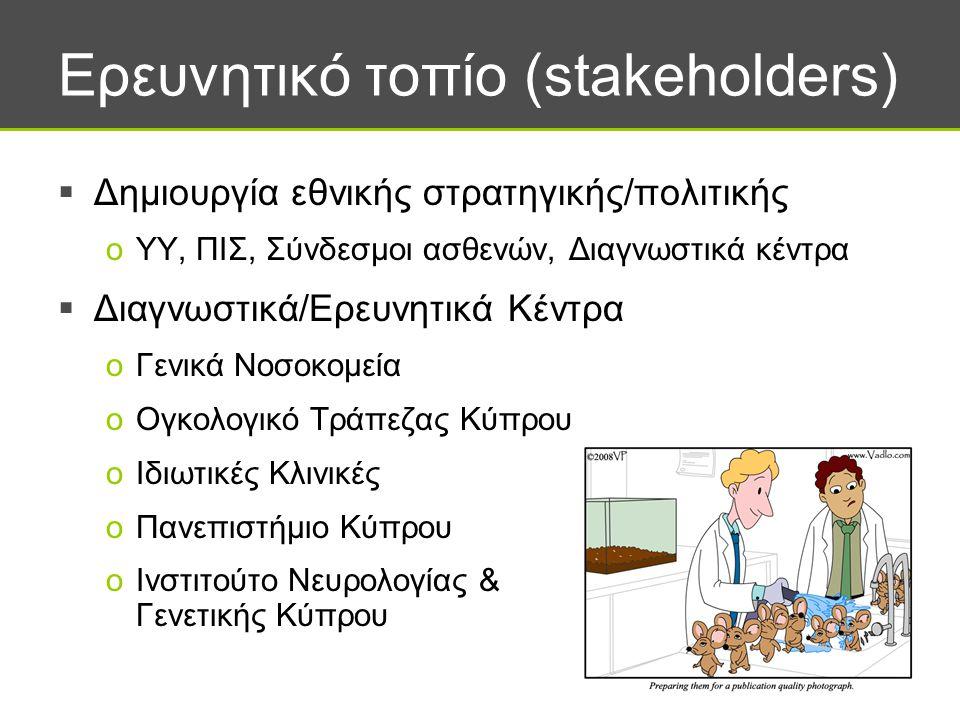 Ερευνητικό τοπίο (stakeholders)  Δημιουργία εθνικής στρατηγικής/πολιτικής oΥΥ, ΠΙΣ, Σύνδεσμοι ασθενών, Διαγνωστικά κέντρα  Διαγνωστικά/Ερευνητικά Κέντρα oΓενικά Νοσοκομεία oΟγκολογικό Τράπεζας Κύπρου oΙδιωτικές Κλινικές oΠανεπιστήμιο Κύπρου oΙνστιτούτο Νευρολογίας & Γενετικής Κύπρου