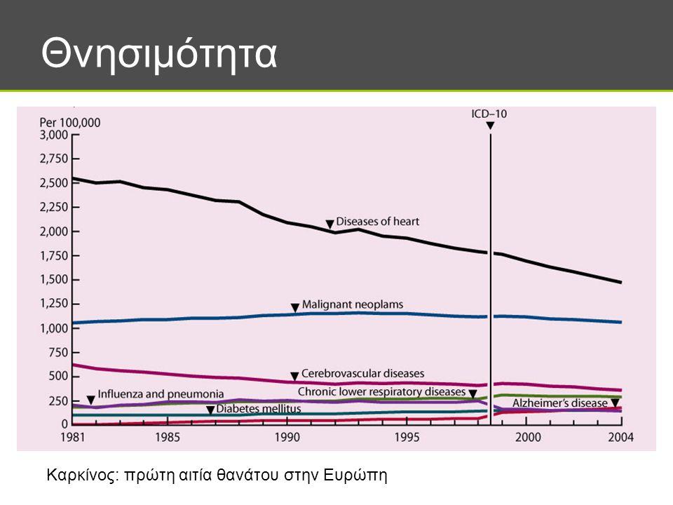 Κύπρος  Εθνικό στρατηγικό σχέδιο για τον καρκίνο και η σημασία της έρευνας  Τι μπορεί να γίνει?