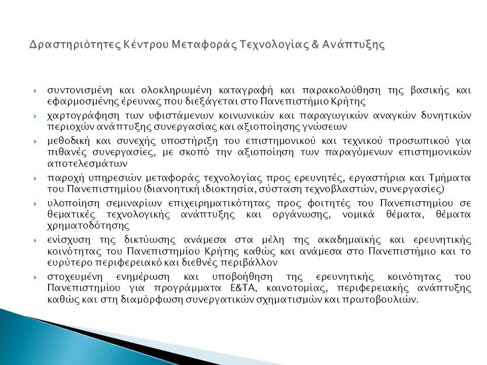  συντονισμένη και ολοκληρωμένη καταγραφή και παρακολούθηση της βασικής και εφαρμοσμένης έρευνας που διεξάγεται στο Πανεπιστήμιο Κρήτης  χαρτογράφηση των υφιστάμενων κοινωνικών και παραγωγικών αναγκών δυνητικών περιοχών ανάπτυξης συνεργασίας και αξιοποίησης γνώσεων  μεθοδική και συνεχής υποστήριξη του επιστημονικού και τεχνικού προσωπικού για πιθανές συνεργασίες, με σκοπό την αξιοποίηση των παραγόμενων επιστημονικών αποτελεσμάτων  παροχή υπηρεσιών μεταφοράς τεχνολογίας προς ερευνητές, εργαστήρια και Τμήματα του Πανεπιστημίου (διανοητική ιδιοκτησία, σύσταση τεχνοβλαστών, συνεργασίες)  υλοποίηση σεμιναρίων επιχειρηματικότητας προς φοιτητές του Πανεπιστημίου σε θεματικές τεχνολογικής ανάπτυξης και οργάνωσης, νομικά θέματα, θέματα χρηματοδότησης  ενίσχυση της δικτύωσης ανάμεσα στα μέλη της ακαδημαϊκής και ερευνητικής κοινότητας του Πανεπιστημίου Κρήτης καθώς και ανάμεσα στο Πανεπιστήμιο και το ευρύτερο περιφερειακό και διεθνές περιβάλλον  στοχευμένη ενημέρωση και υποβοήθηση της ερευνητικής κοινότητας του Πανεπιστημίου για προγράμματα Ε&ΤΑ, καινοτομίας, περιφερειακής ανάπτυξης καθώς και στη διαμόρφωση συνεργατικών σχηματισμών και πρωτοβουλιών.