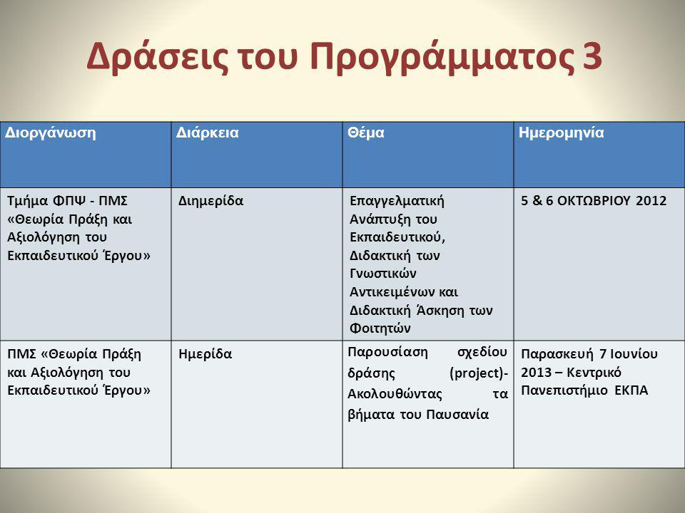 Δράσεις του Προγράμματος 3 ΔιοργάνωσηΔιάρκειαΘέμαΗμερομηνία Τμήμα ΦΠΨ - ΠΜΣ «Θεωρία Πράξη και Αξιολόγηση του Εκπαιδευτικού Έργου» ΔιημερίδαΕπαγγελματι