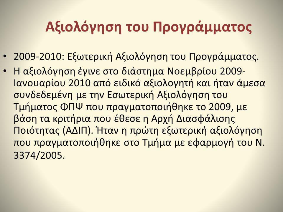 Αξιολόγηση του Προγράμματος • 2009-2010: Εξωτερική Αξιολόγηση του Προγράμματος. • Η αξιολόγηση έγινε στο διάστημα Νοεμβρίου 2009- Ιανουαρίου 2010 από