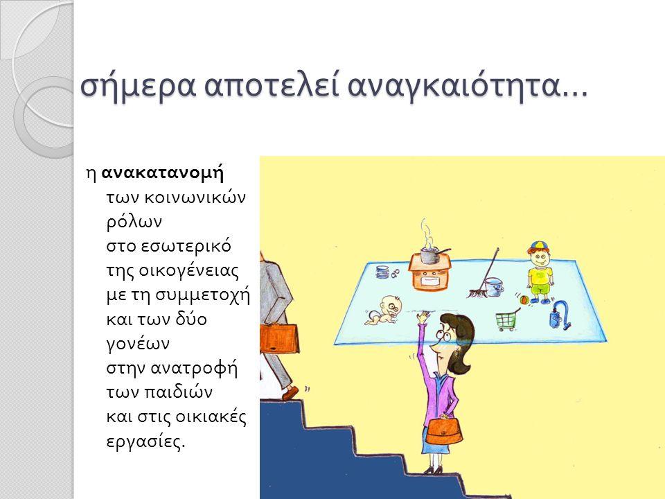 σήμερα αποτελεί αναγκαιότητα … η ανακατανομή των κοινωνικών ρόλων στο εσωτερικό της οικογένειας με τη συμμετοχή και των δύο γονέων στην ανατροφή των π