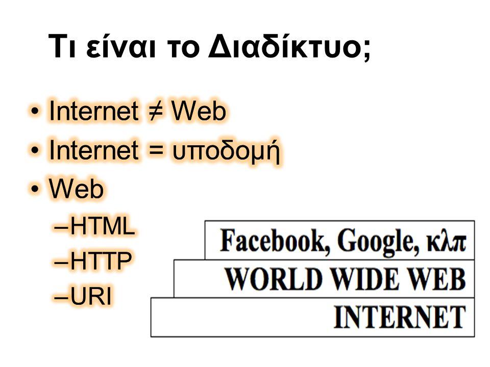o 1968: internet/Διαδίκτυο (ARPANET) o 1969: Το ARPANET στα Πανεπιστήμια o 1976: Steve Jobs-Steve Wozniak: Apple με οθόνη και πληκτρολόγιο! o 1981: η