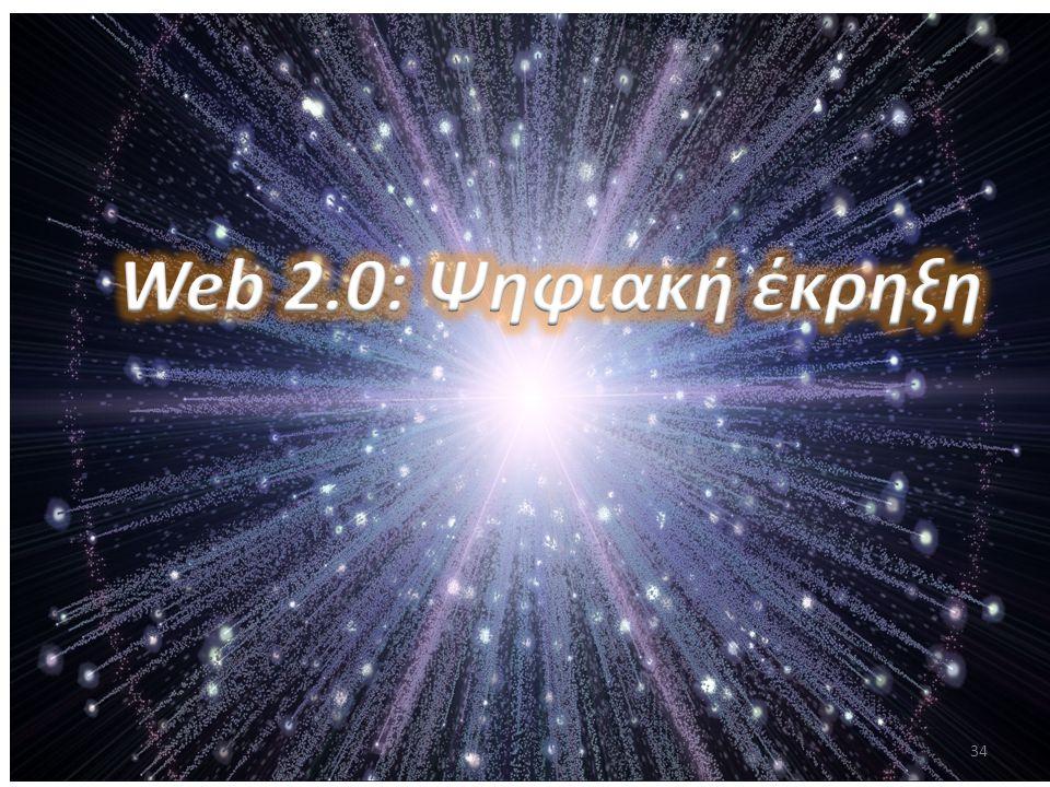 Το σημερινό www πότε ξεκίνησε; 33 Μετά τη Φούσκα 2000 = 5 τρις