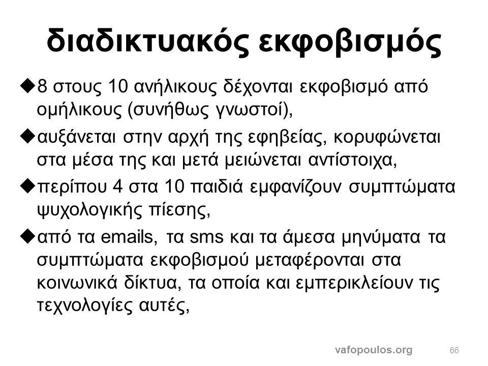 διαδικτυακός εκφοβισμός vafopoulos.org 65 πως γίνεται: o γραπτό ή άμεσο μήνυμα και email, o κλήσεις-φάρσα, o δημοσίευση εικόνων και βίντεο χωρίς συγκα