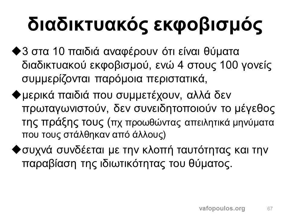 διαδικτυακός εκφοβισμός vafopoulos.org 66  8 στους 10 ανήλικους δέχονται εκφοβισμό από ομήλικους (συνήθως γνωστοί),  αυξάνεται στην αρχή της εφηβεία