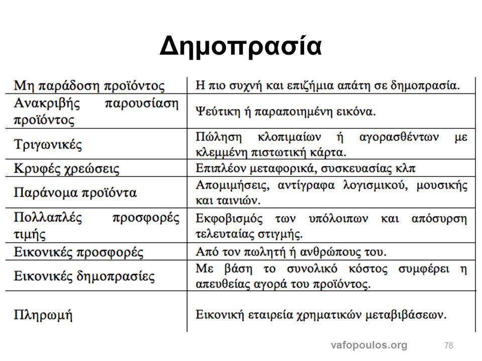 Κίνδυνοι για μεγάλους vafopoulos.org 77