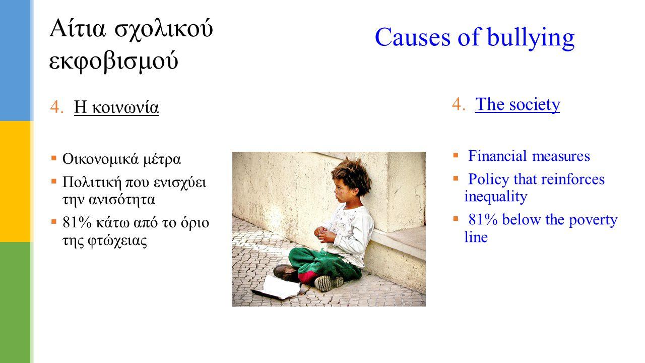 4. Η κοινωνία  Οικονομικά μέτρα  Πολιτική που ενισχύει την ανισότητα  81% κάτω από το όριο της φτώχειας Αίτια σχολικού εκφοβισμού Causes of bullyin