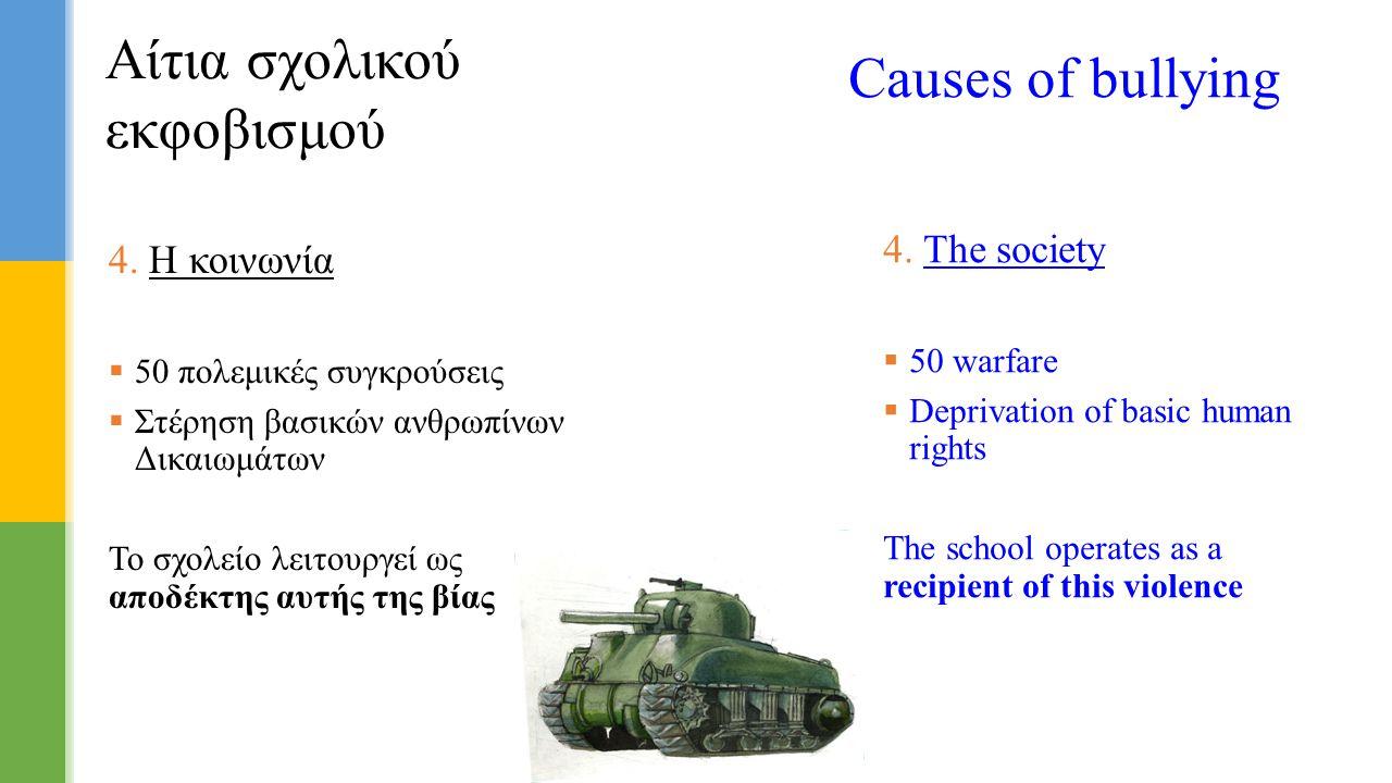4. Η κοινωνία  50 πολεμικές συγκρούσεις  Στέρηση βασικών ανθρωπίνων Δικαιωμάτων Το σχολείο λειτουργεί ως αποδέκτης αυτής της βίας Αίτια σχολικού εκφ