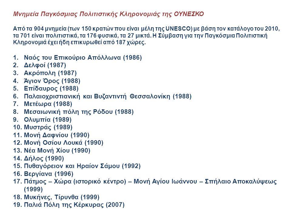 4.Την παπική επανάσταση, που έλαβε χώρα από τον 11 ο έως τον 13 ο αιώνα, η οποία επέλεξε να χρησιμοποιήσει την ανθρώπινη λογική υπό τη μορφή, αφενός, της ελληνικής επιστήμης και, αφετέρου, του ρωμαϊκού δικαίου, ώστε να εγγράψει τη βιβλική ηθική και εσχατολογία στην ιστορία, επιτυγχάνοντας έτσι την πρώτη πραγματική σύνθεση μεταξύ Αθήνας-Ρώμης-Ιερουσαλήμ.