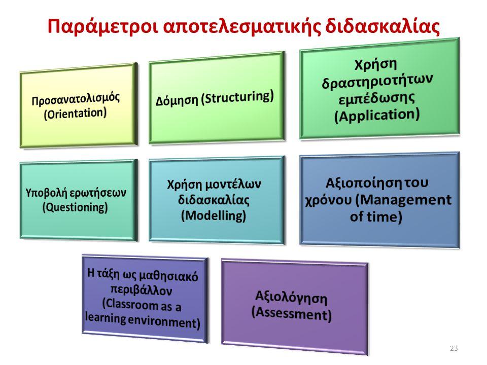 Παράμετροι αποτελεσματικής διδασκαλίας 23