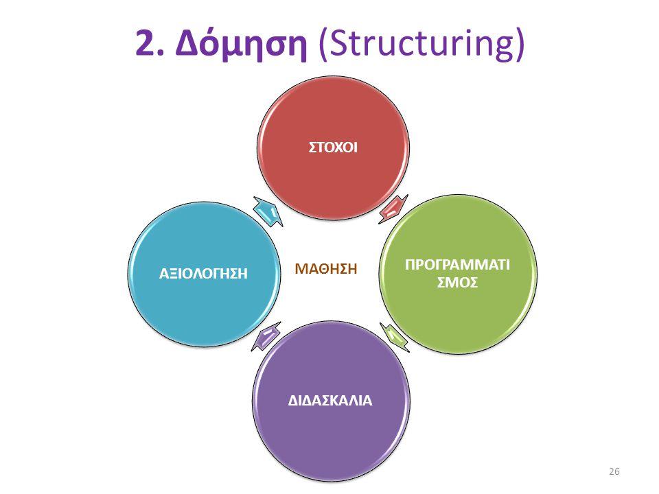 ΣΤΟΧΟΙ ΠΡΟΓΡΑΜΜΑΤΙ ΣΜΟΣ ΔΙΔΑΣΚΑΛΙΑ ΑΞΙΟΛΟΓΗΣΗ ΜΑΘΗΣΗ 2. Δόμηση (Structuring) 26