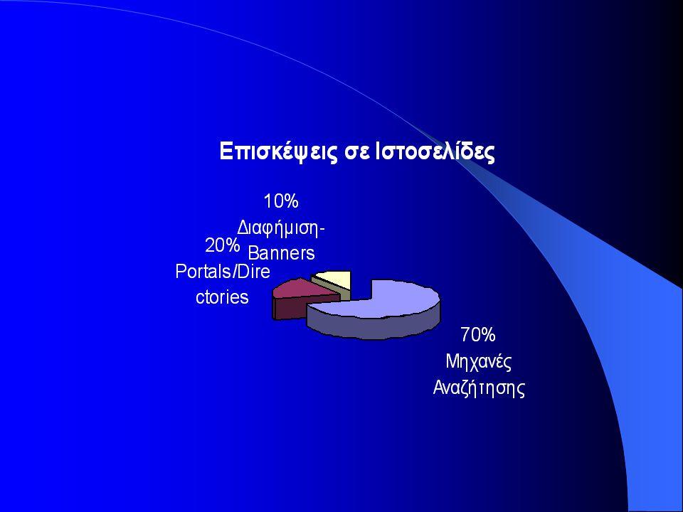 Μηχανές Αναζήτησης-Κείμενο Ιστοσελίδας  …  Οι 500-1000 λέξεις της κορυφής μιας ιστοσελίδας=keywords Ονομάζομαι Χριστόδουλος Καλλιανίδης και είμαι Δικηγόρος Πρωτοδικείου Κοζάνης.
