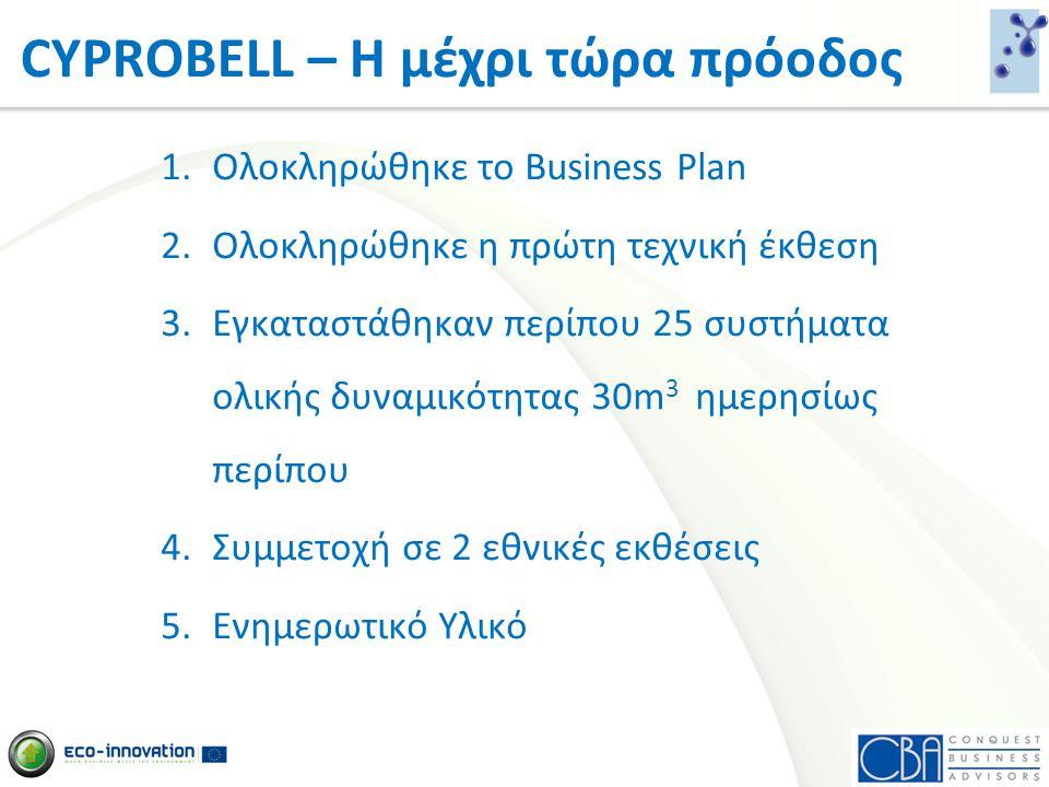 1.Ολοκληρώθηκε το Business Plan 2.Ολοκληρώθηκε η πρώτη τεχνική έκθεση 3.Εγκαταστάθηκαν περίπου 25 συστήματα ολικής δυναμικότητας 30m 3 ημερησίως περίπ