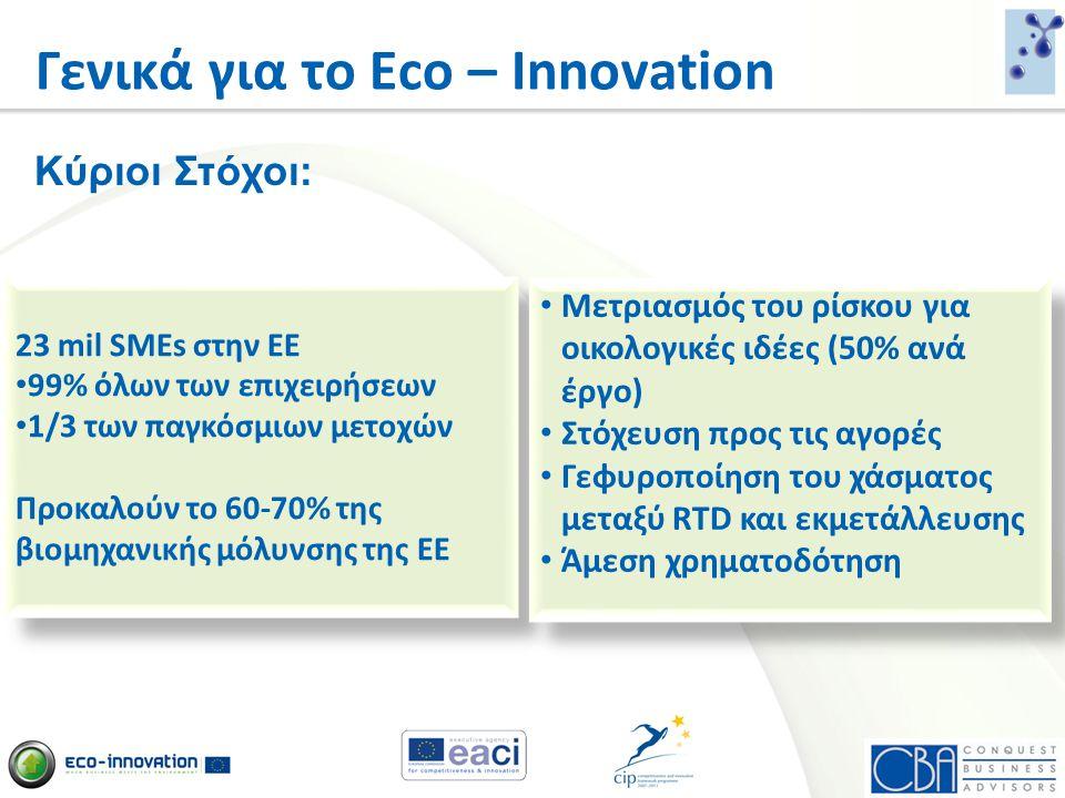 Γενικά για το Eco – Innovation  Υλικά Ανακύκλωσης  Αειφόρος οικοδομική ανάπτυξη  Βιομηχανίες τροφίμων και ποτών  Πράσινες Επιχειρήσεις / έξυπνες αγορές ~35m€ για~45-50 projects Σε σύγκριση με το 2009, θα δίνεται μεγαλύτερη έμφαση στην αποδοτικότητα των πρώτων υλών και στις κατασκευές και στη μείωση των ρίπων (Greening Business) Τέσσερεις Τομείς Έμφασης