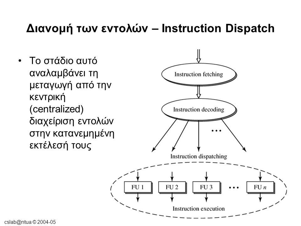 cslab@ntua © 2004-05 Διανομή των εντολών – Instruction Dispatch •Reservation station: προσωρινός καταχωρητής αποθήκευσης των αποκωδικοποιημένων εντολών που δεν έχουν διαθέσιμα όλα τα ορίσματά τους  Κεντρικός καταχωρητής (centralized reservation station) • Για παράλληλες σωληνώσεις  Κατανεμημένοι καταχωρητές (distributed reservation station) • Για ετερογενείς σωληνώσεις