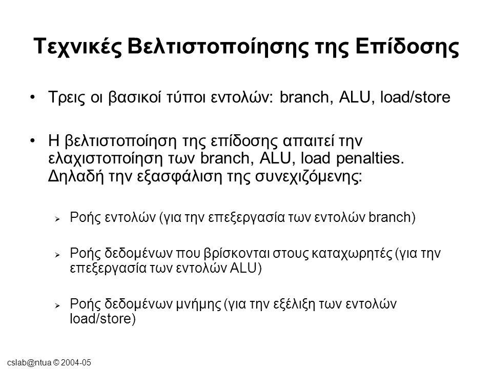 cslab@ntua © 2004-05 Τεχνικές Βελτιστοποίησης της Επίδοσης •Τρεις οι βασικοί τύποι εντολών: branch, ALU, load/store •Η βελτιστοποίηση της επίδοσης απα