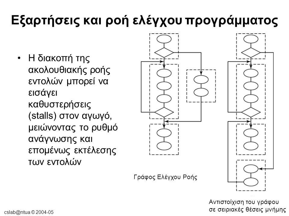 cslab@ntua © 2004-05 Μείωση της επίδοσης λόγω εντολών άλματος •Μέγιστο throughput όταν φορτώνονται διαδοχικές εντολές από τη μνήμη Τι συμβαίνει μετά από μία εντολή άλματος;