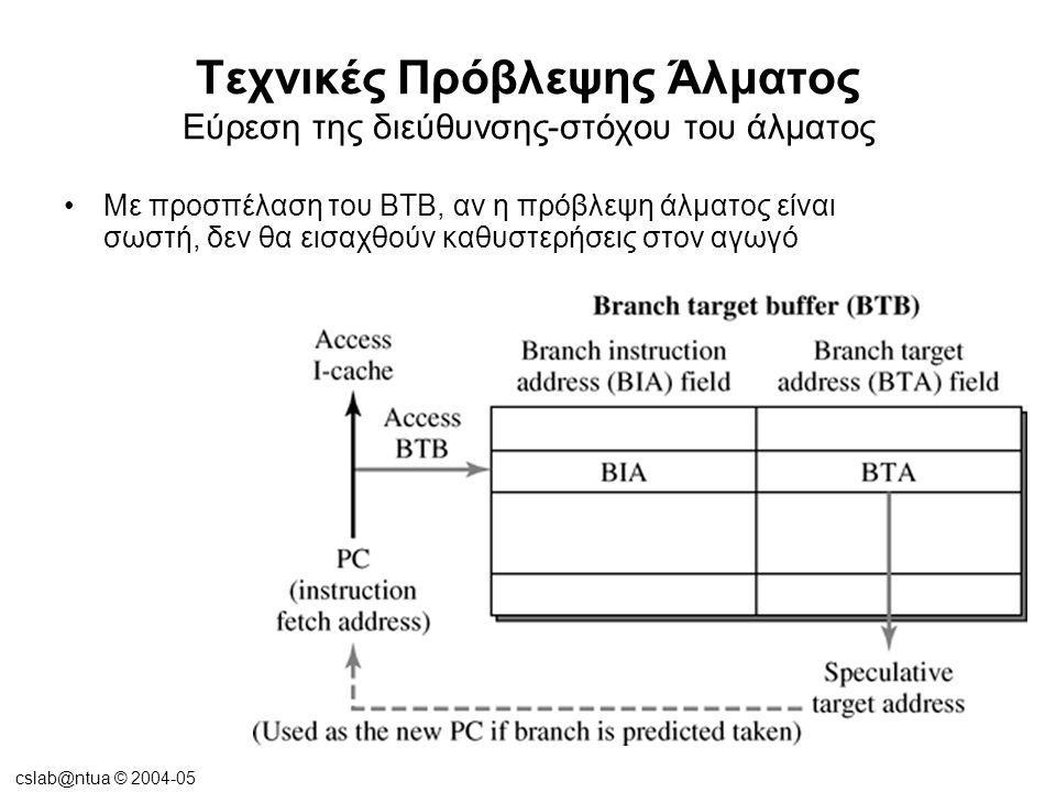 cslab@ntua © 2004-05 Τεχνικές Πρόβλεψης Άλματος Απόφαση άλματος •Σταθερή απόφαση: branch not taken •Επιπλέον bits από τον compiler: hints σχετικά με την απόφαση άλματος (π.χ.