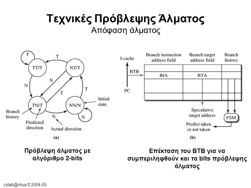 cslab@ntua © 2004-05 Τεχνικές Πρόβλεψης Άλματος Απόφαση άλματος Πρόβλεψη άλματος με αλγόριθμο 2-bits Επέκταση του BTB για να συμπεριληφθούν και τα bit