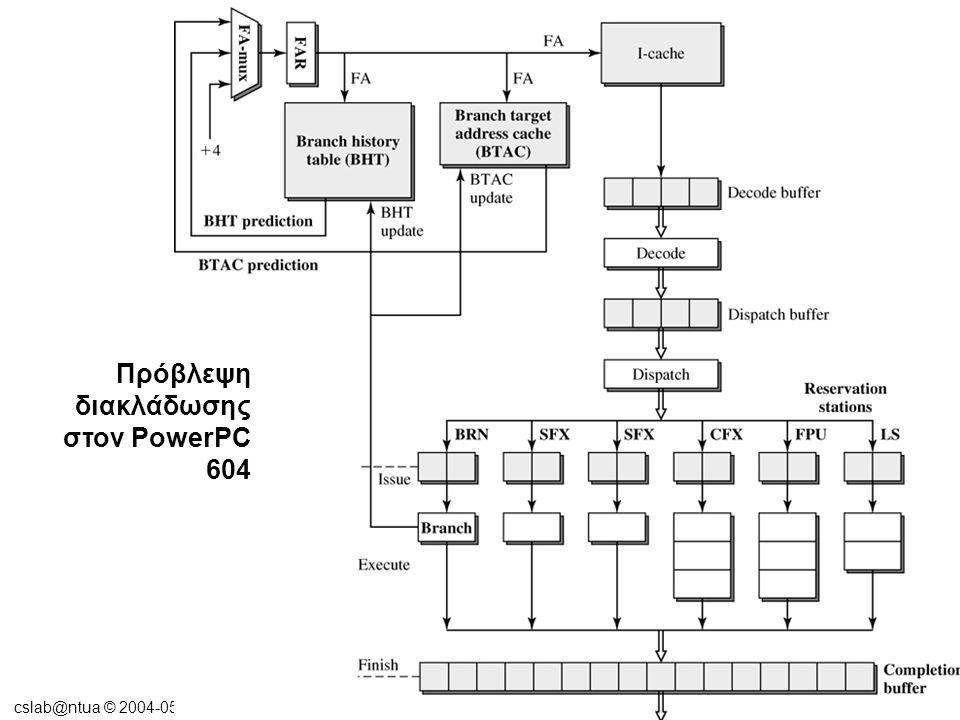cslab@ntua © 2004-05 Προηγμένες τεχνικές πρόβλεψης άλματος •Πιο έγκυρη πρόβλεψη επιτυγχάνουν οι αλγόριθμοι που λαμβάνουν υπόψη το ιστορικό και των άλλων συσχετιζόμενων εντολών διακλάδωσης •Pattern history table (PHT) -πίνακας ιστορικού με αντίγραφα- 2 επιπέδων •Branch History Shift Register (BHSR) – κάθε register δείχνει σε μία από τις σχετικές εγγραφές του PHT