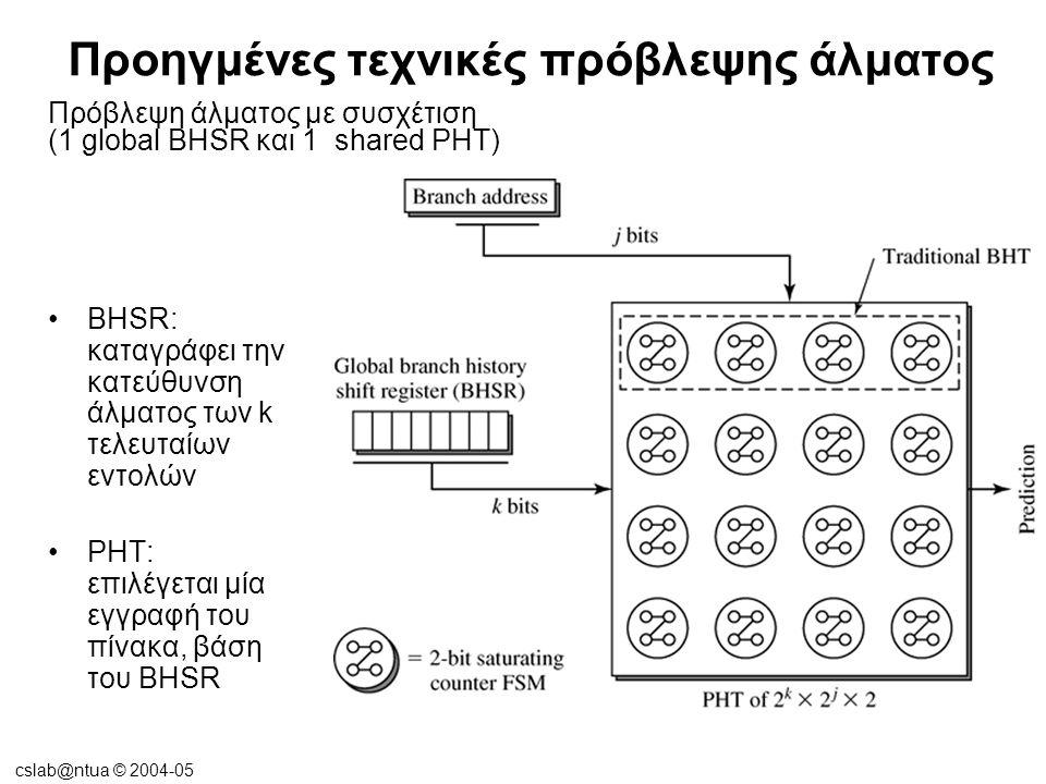 cslab@ntua © 2004-05 Προηγμένες τεχνικές πρόβλεψης άλματος •BHSR: καταγράφει την κατεύθυνση άλματος των k τελευταίων εντολών •ΡΗΤ: επιλέγεται μία εγγρ