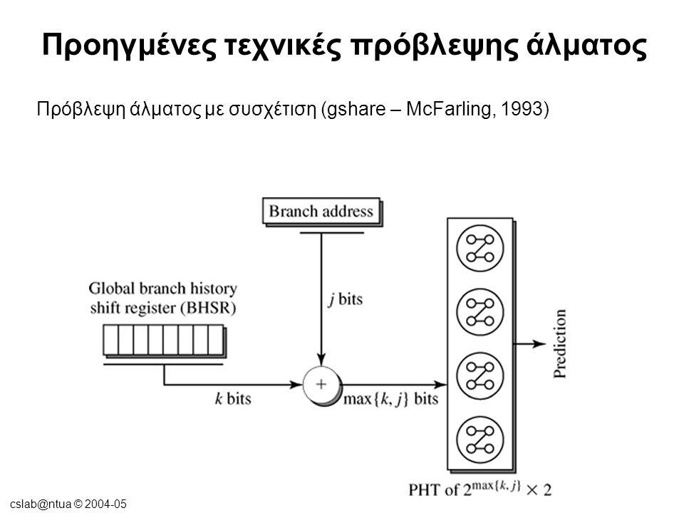 cslab@ntua © 2004-05 Τεχνικές βελτίωσης της ροής δεδομένων στους προσωρινούς καταχωρητές δεδομένων (registers) •Για την εκτέλεση μίας εντολής τύπου ALU απαιτούνται:  Η λειτουργική μονάδα ALU  Να είναι διαθέσιμα τα περιεχόμενα των 2 προσωρινών καταχωρητών προς ανάγνωση (source registers)  Να είναι αδέσμευτος ο προσωρινός καταχωρητής προς εγγραφή (destination register) •