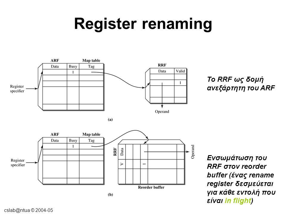 cslab@ntua © 2004-05 Register renaming •Τρεις διαδικασίες πραγματοποιούνται κατά την μετονομασία καταχωρητών:  Ανάγνωση από τους καταχωρητές πηγής (κατά την αποκωδικοποίηση -decode- ή διανομή -dispatch- της εντολής)  Δέσμευση του καταχωρητή προορισμού (κατά την αποκωδικοποίηση -decode- ή διανομή -dispatch- της εντολής) : θέτει το busy bit (για τη δήλωση της εκκρεμούσας εγγραφής), επιλέγει tag, ενημερώνει τον πίνακα αντιστοίχησης (για χρήση από επόμενες εντολές εξαρτώμενες από το αποτέλεσμα της εκκρεμούσας εγγραφής)  Ενημέρωση του καταχωρητή : πραγματοποιείται σε δύο στάδια – πρώτα η ενημέρωση του RRF και τέλος (μετά την in- order ολοκλήρωση της εντολής) η ενημέρωση του ARF