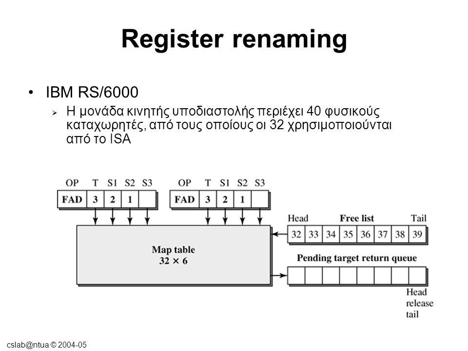 cslab@ntua © 2004-05 Register Renaming •Παράδειγμα i1:add r1, r2, 10 i2:mul r3, r1, 10 i3:add r1, r4, 20 i4: sub r5, r1, 20 i1 → i2 πραγματική εξάρτηση δεδομένων (read-after-write dependence) i1 → i3 output dependence (write-after-write) i2 → i3 anti-dependence (write-after-read) artificial dependences